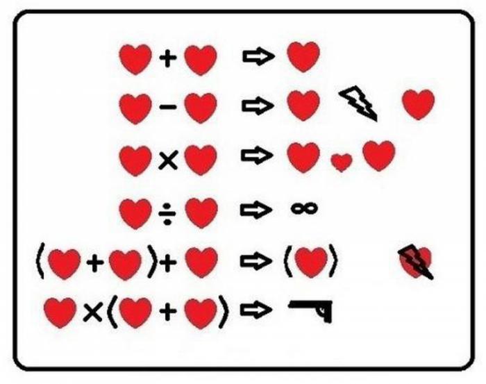 top 10 bai tho tinh yeu theo cong thuc toan ly hoa 5 - Top 10 Bài thơ tình yêu theo công thức Toán-Lý-Hóa